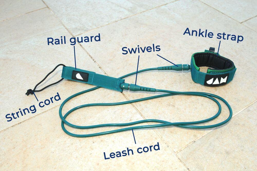 Surfboard Leash Einzelteile erklärt