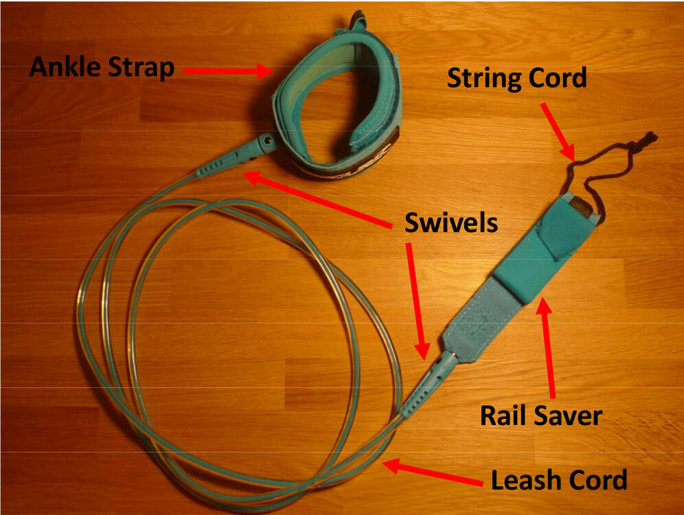 Aufbau Surfboard Leash