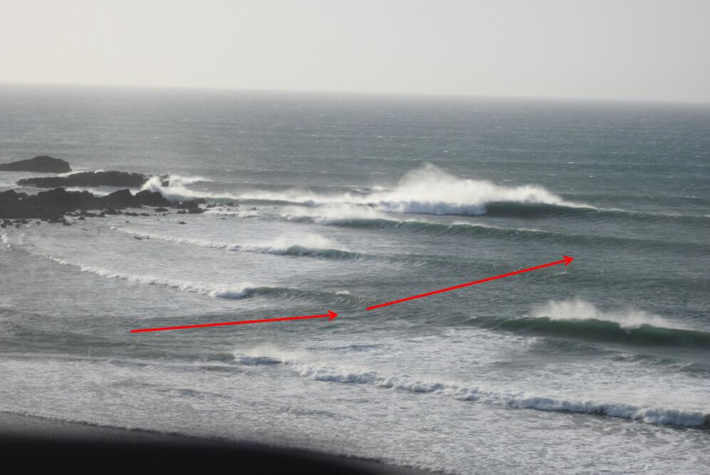Strömung erkennen beim Surfen