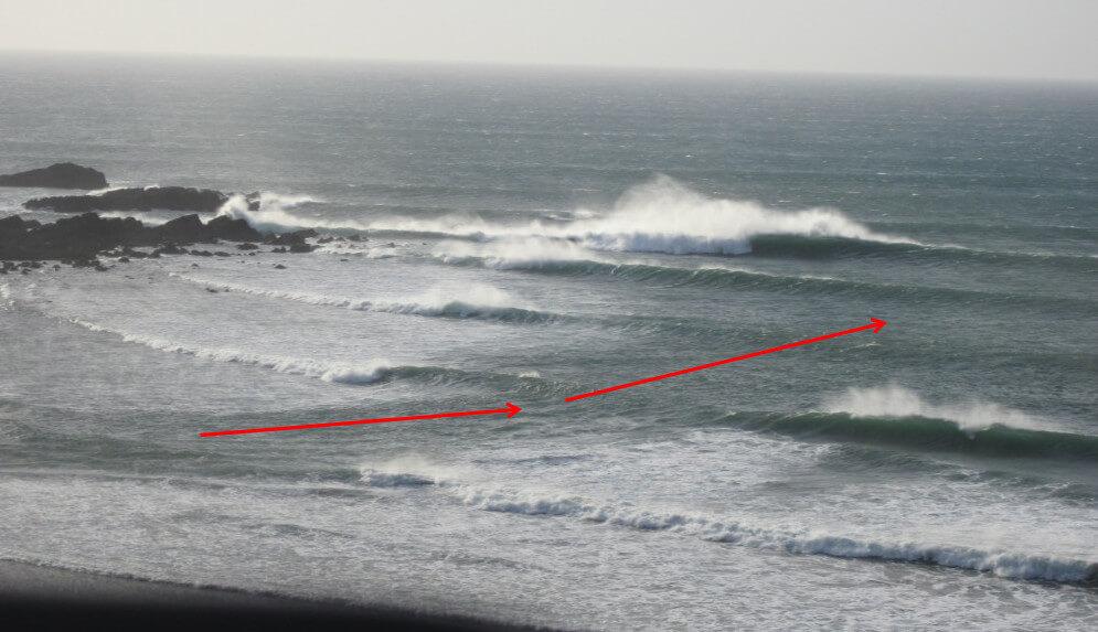 Stroemungen beim Surfen